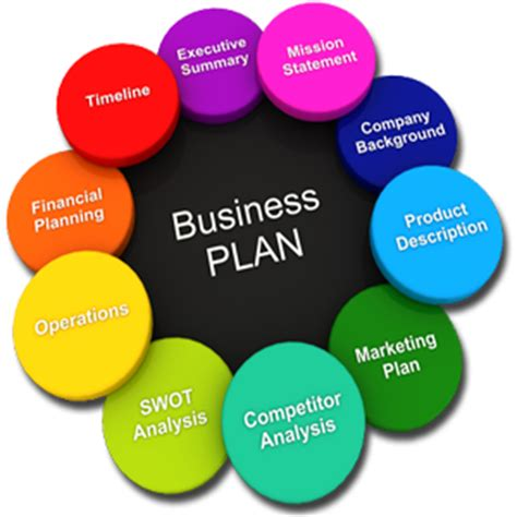 How to write a business plan for a Baidu consulting firm